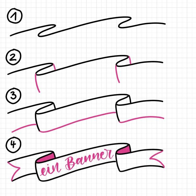 Banner zeichnen - Schritt für Schritt Anleitung für einen geschwungenen Banner